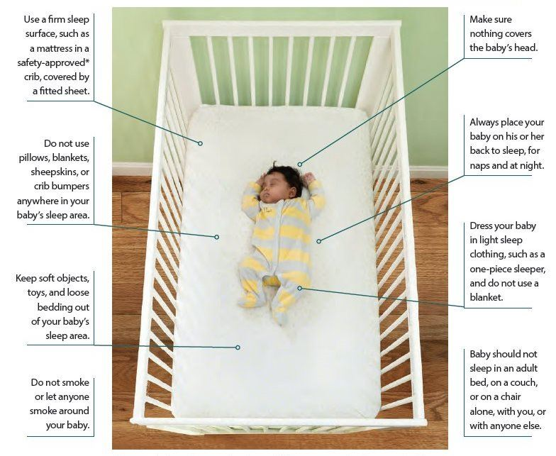 Safe Sleep for Your Baby